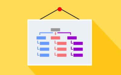 Créer un sitemap XML avec Python